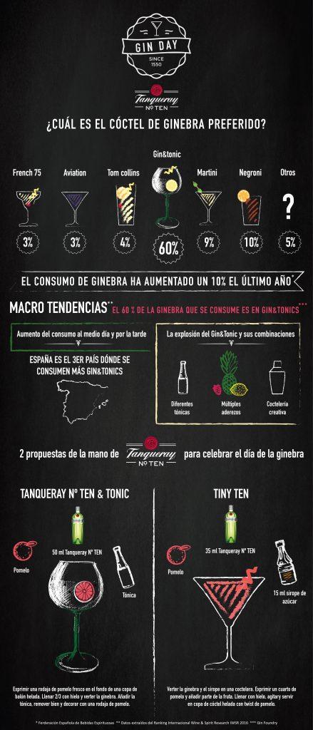 Dia Internacional de la ginebra